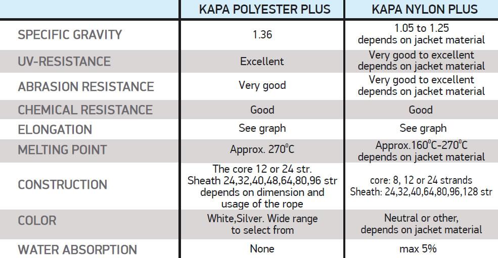 12_PAGE_KAPANYLONPLUS&POLYESTER-tech