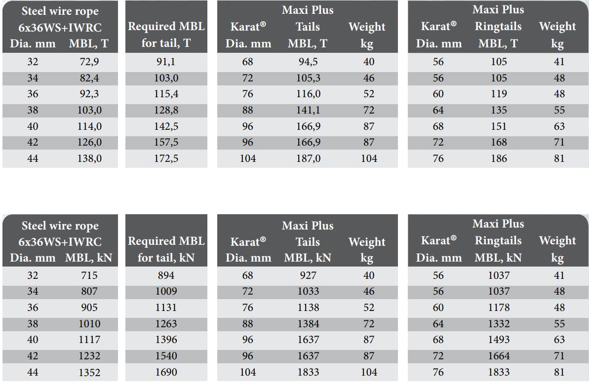 2017-12-08-11_19_34-karat-maxi-plus-tails_p5-pdf